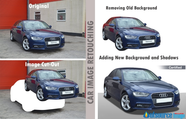 Car photography retouching services
